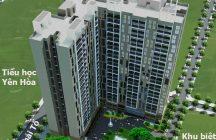 Chung cư E2 Trần Kim Xuyến-Chelsea Residences