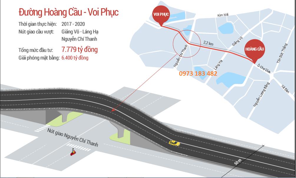 Cầu vượt Nguyễn Chí thanh của đường Hoàng Cầu - Voi Phục