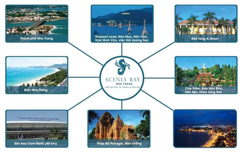 Các tiện ích xung quanh dự án Scenia Bay