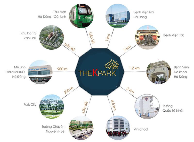 Tiện ích xung quanh The K Park Văn Phú