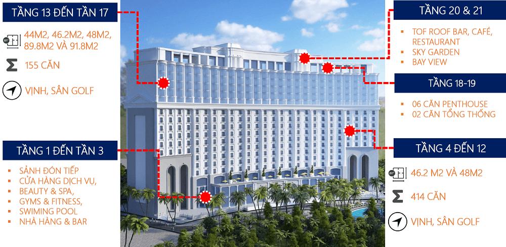 Bố trí chức năng Grand Hotel FLC Hạ Long