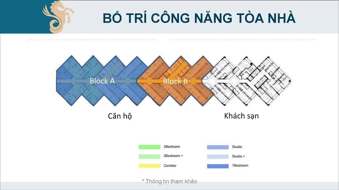 Bố trí mặt bằng Scenia Bay 25 Phạm Văn Đồng