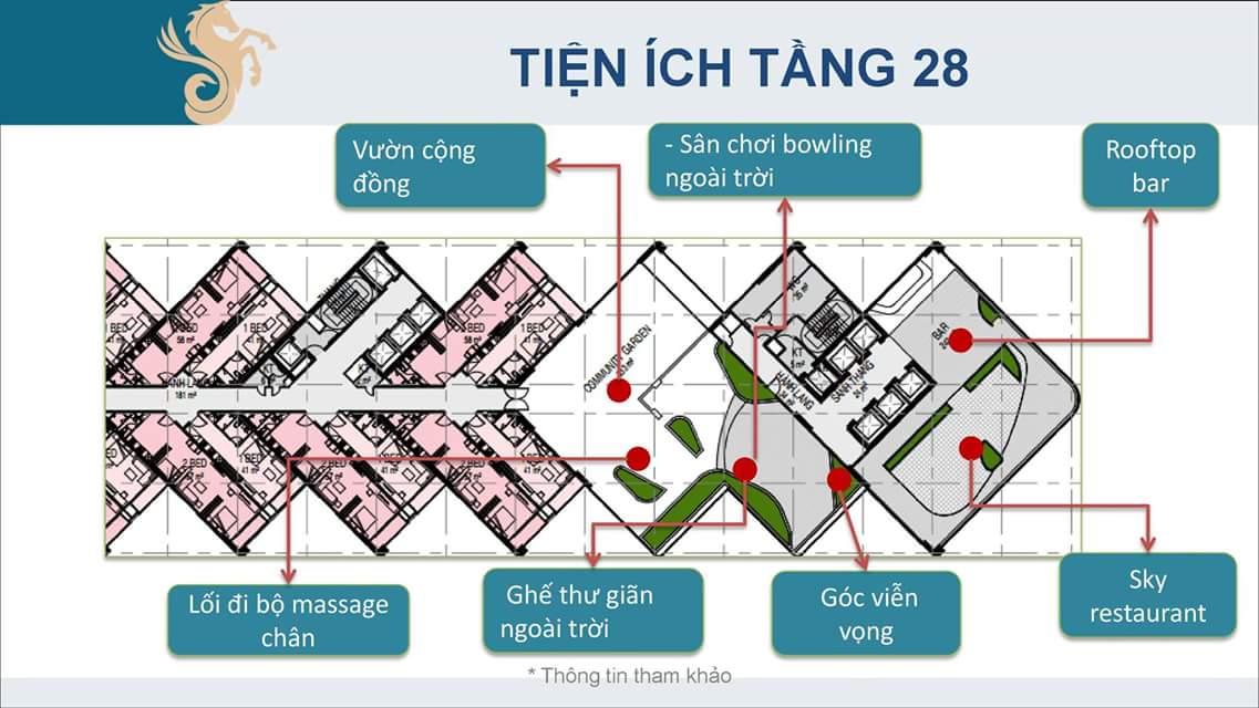 Tiện ích tầng 28 Scenia Bay Nha Trang