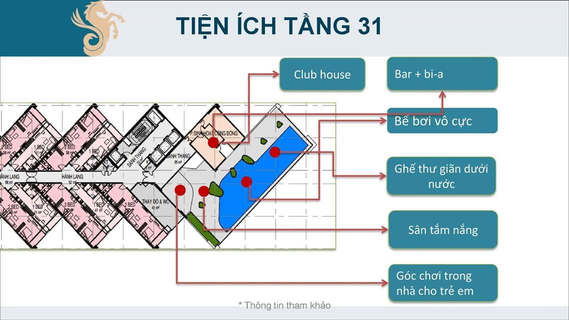 Tiện ích tầng 31 Scenia Bay Nha Trang