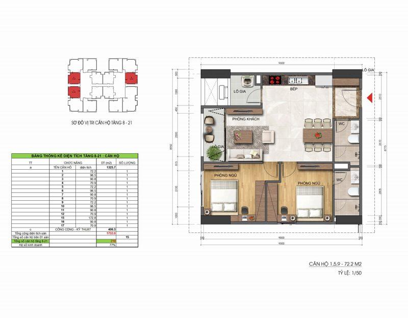 Thiết kế căn hộ 2 phòng ngủ 72m2 Dreamland Duy Tân
