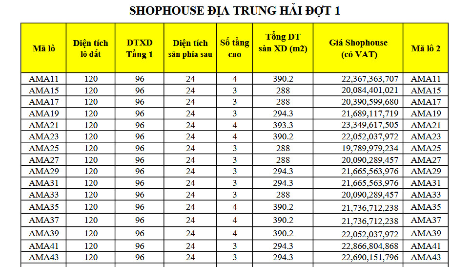 Giá bán shophouse Primavera đợt 1