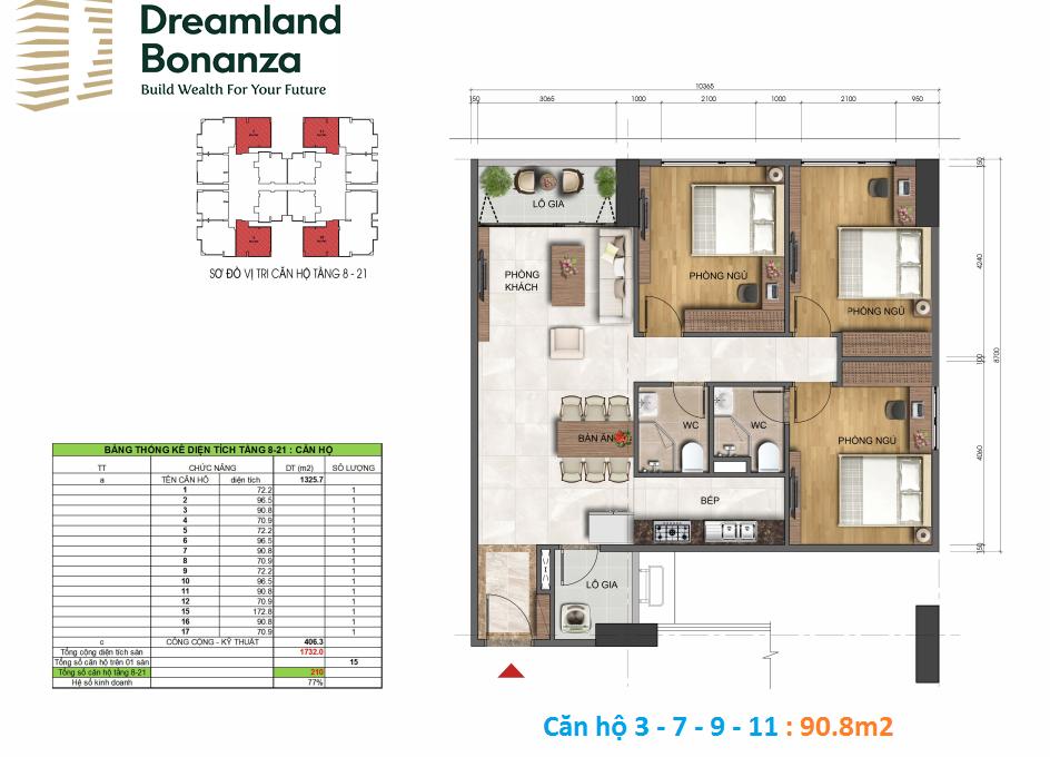 Thiết kế căn hộ chung cư Dreamland Bonanza duy tân
