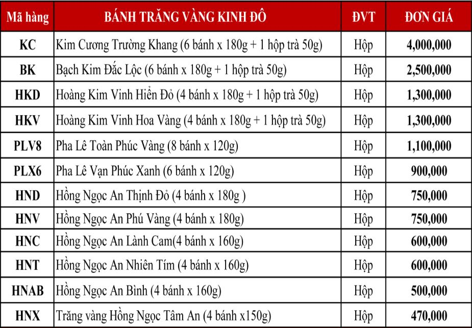 Giá bán bánh trung thu Kinh Đô
