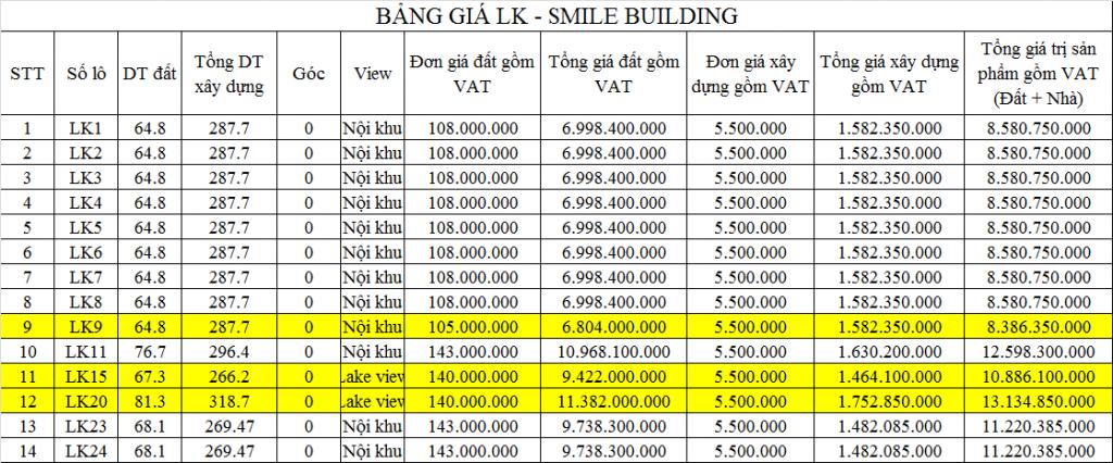 Bảng hàng liền kề smile building đại kim